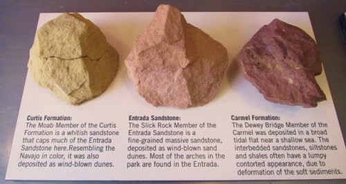 Sedimentary Rock Types in Arches National Park - Arches NP Visitor's Center